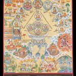 Medicine thangka 52, The Greater Elixir of Rejuvenation © American Museum of Natural History