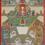 Mt Meru and Buddhist Universe